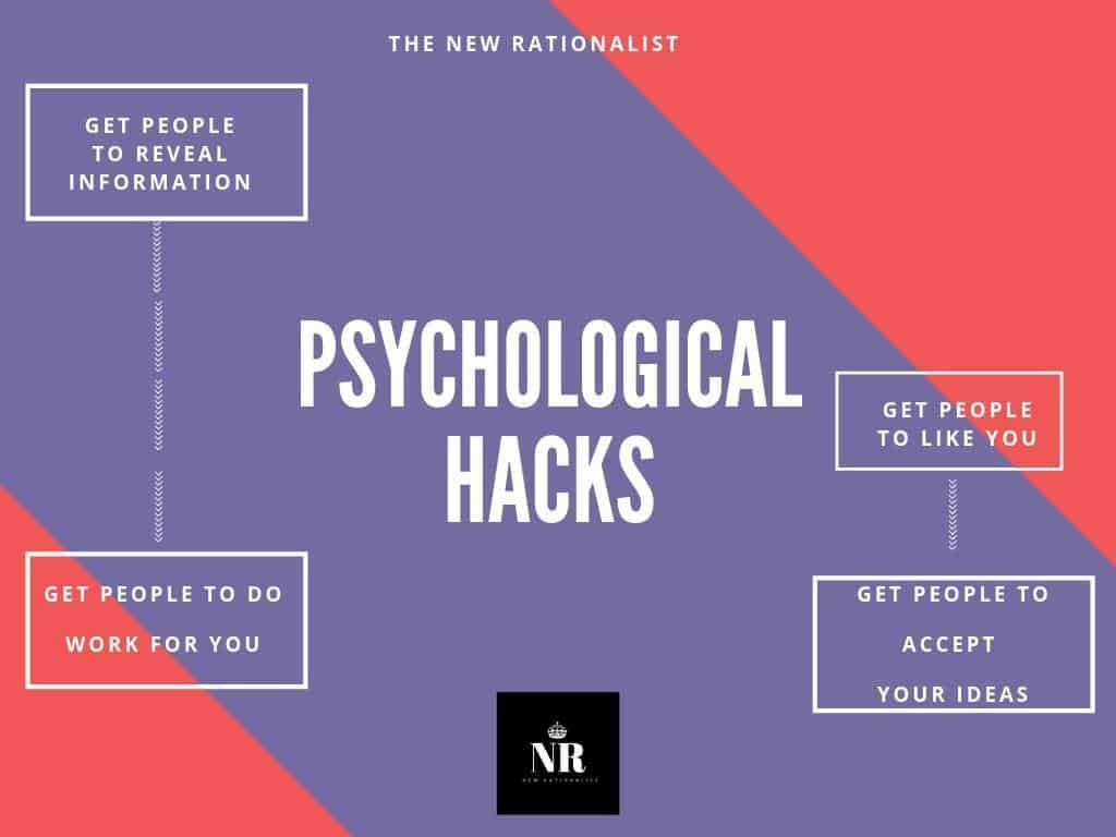Easily Manipulate people with these sneaky psychological hacks
